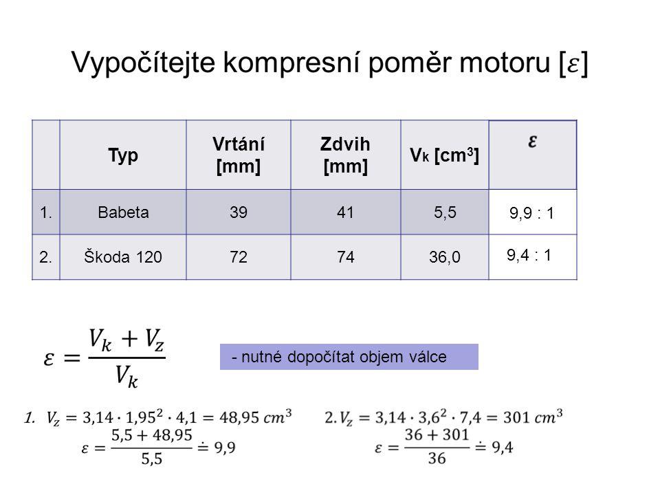 Typ Vrtání [mm] Zdvih [mm] Vk [cm3] 1. Babeta 39 41 5,5 2. Škoda 120